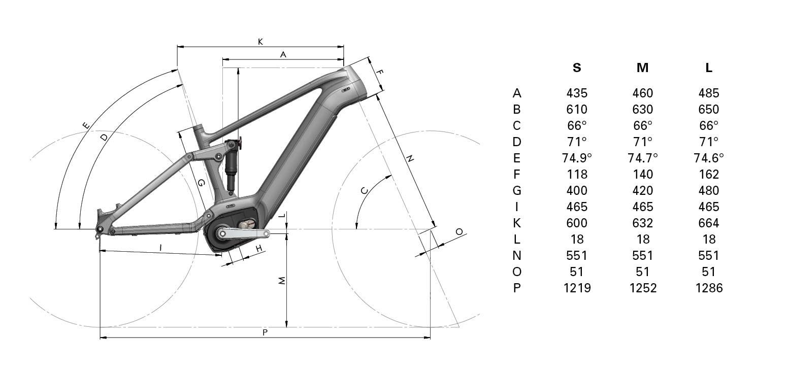 KRISALL E-650 All Mountain Rahmengeometrie